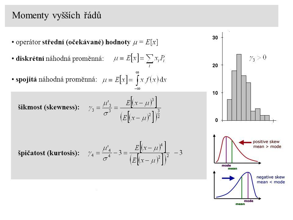 Momenty vyšších řádů operátor střední (očekávané) hodnoty m = E[x]